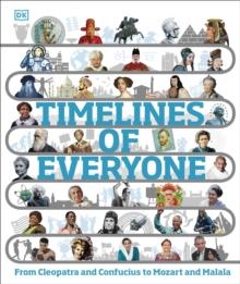 dk timelines